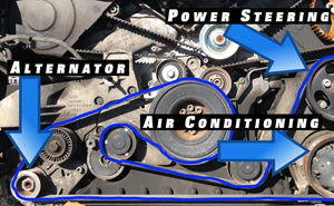 How To Find The Best Serpentine Belt